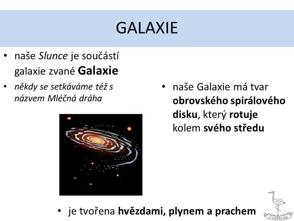 GALAXIE naše Slunce je součástí galaxie zvané Galaxie někdy se setkáváme též s názvem Mléčná dráha naše Galaxie má tvar obrovského spirálového disku, který rotuje kolem svého středu je tvořena hvězdami, plynem a prachem
