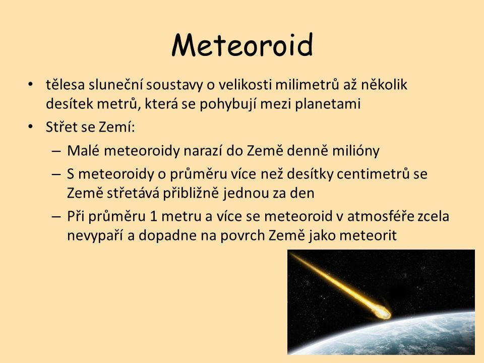 Meteoroid tělesa sluneční soustavy o velikosti milimetrů až několik desítek metrů, která se pohybují mezi planetami Střet se Zemí: – Malé meteoroidy narazí do Země denně milióny – S meteoroidy o průměru více než desítky centimetrů se Země střetává přibližně jednou za den – Při průměru 1 metru a více se meteoroid v atmosféře zcela nevypaří a dopadne na povrch Země jako meteorit