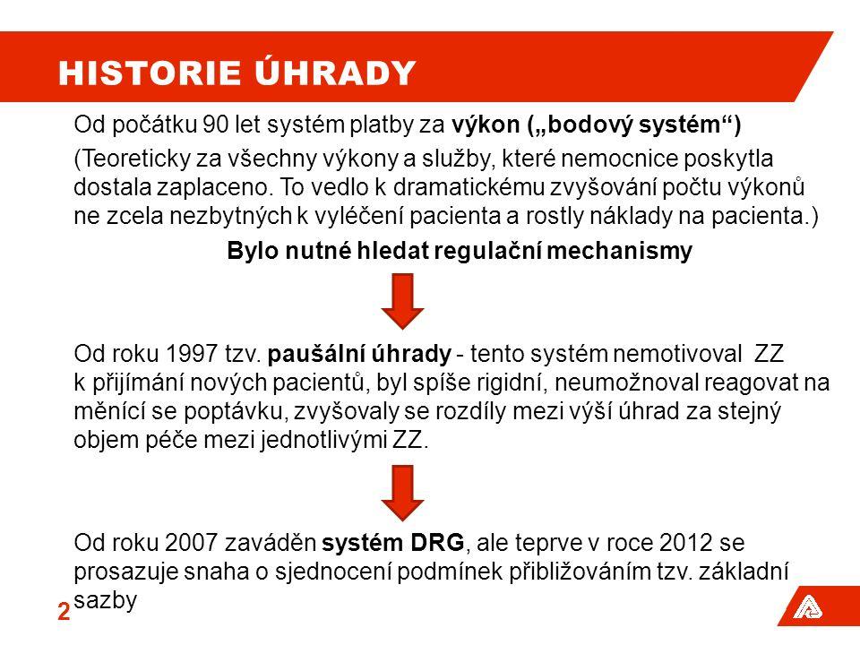 """PRINCIP DRG DRG = systém """"skupin vztažených k diagnóze  V ČR bylo DRG v úhradách plošně uplatněno v roce 2007 (systém IR DRG)  Systém DRG seřazuje hospitalizační případy do skupin na základě klinické a nákladové relevance – tj."""