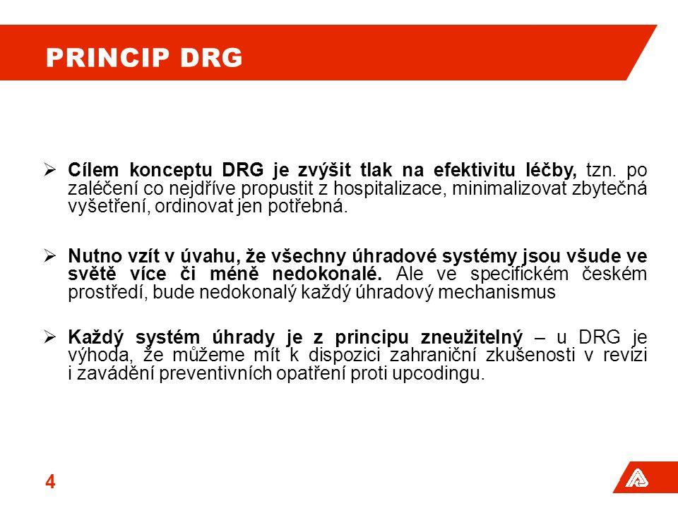  Cílem konceptu DRG je zvýšit tlak na efektivitu léčby, tzn.