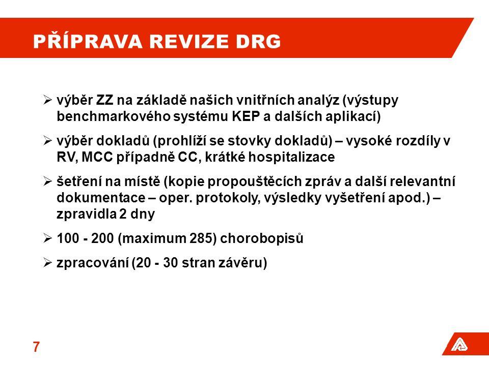 REVIZE DRG V ROCE 2012/2013 ČR 79 revizí V roce 2012 bylo provedeno 79 revizí ve ZZ akutní lůžkové péče správnosti kódování akutní lůžkové péče v systému DRG hospitalizačních případů Zrevidováno celkem hospitalizačních případů: 5 897 hospitalizačních případů Čechy 3 647 hospitalizačních případů Morava 9 538 celkem hospitalizačních případů  V období I.Q – III.Q 2012 se jednalo o revize hospitalizačních případů alfa roku 2010  Od IV.Q roku 2012 probíhají revize hospitalizačních případů alfa za rok 2012  I., II.