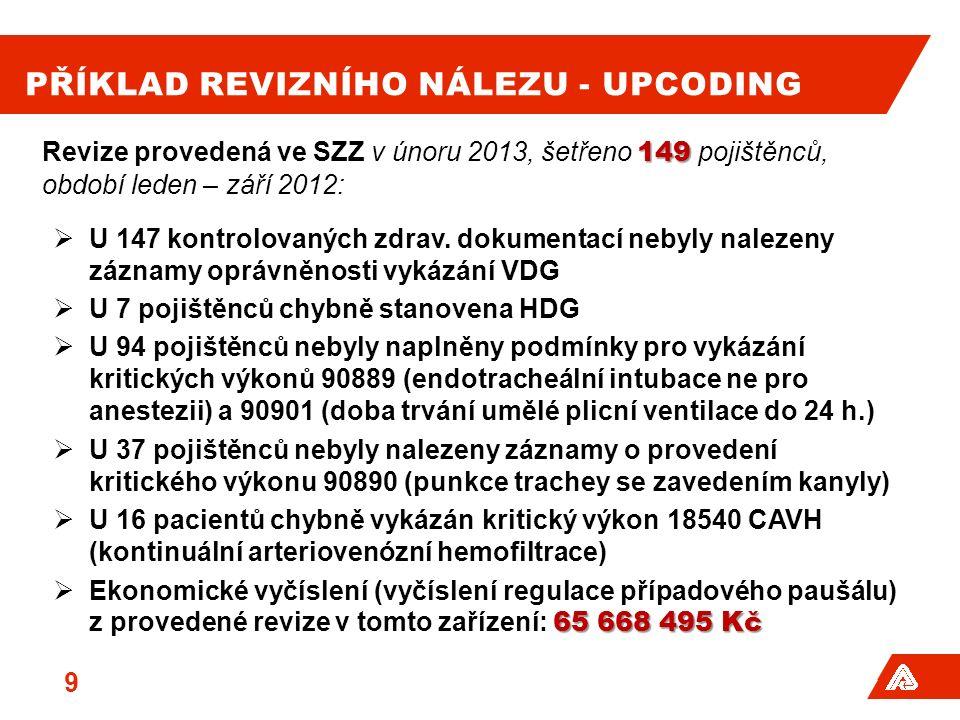 9 149 Revize provedená ve SZZ v únoru 2013, šetřeno 149 pojištěnců, období leden – září 2012:  U 147 kontrolovaných zdrav.