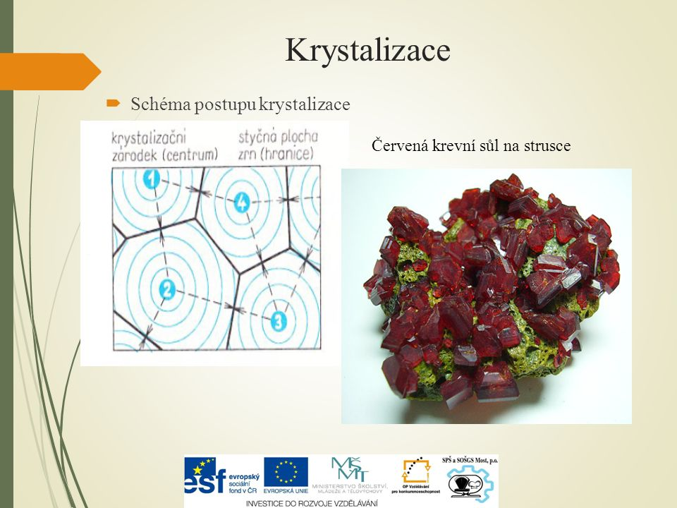 Krystalizace  Schéma postupu krystalizace Červená krevní sůl na strusce