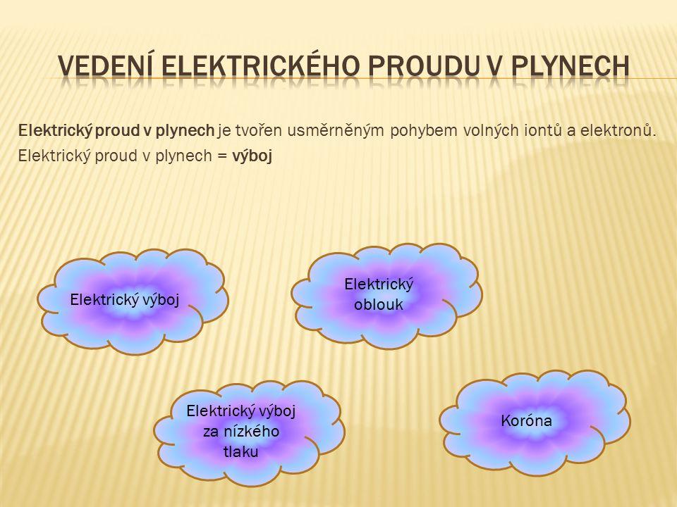 Elektrický proud v plynech je tvořen usměrněným pohybem volných iontů a elektronů. Elektrický proud v plynech = výboj Elektrický výboj za nízkého tlak