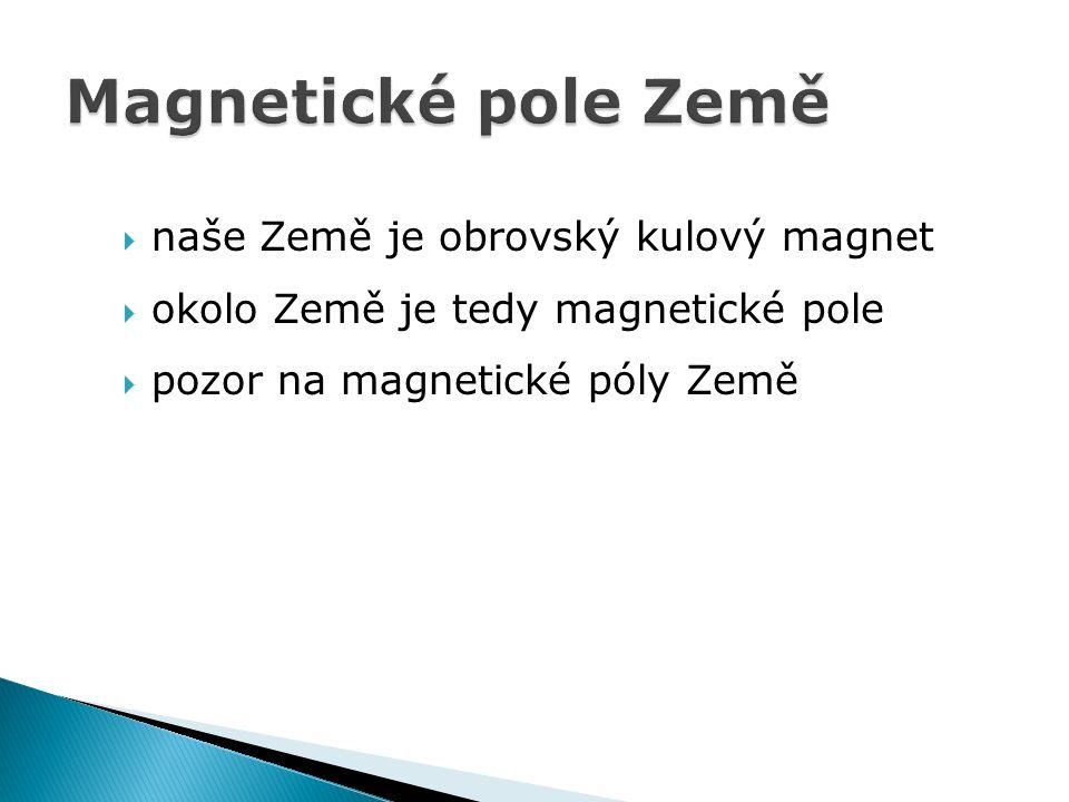 jsou čáry, kterými znázorňujeme magnetické pole  ukazují jak magnetické pole působí na magnetku v daném místě