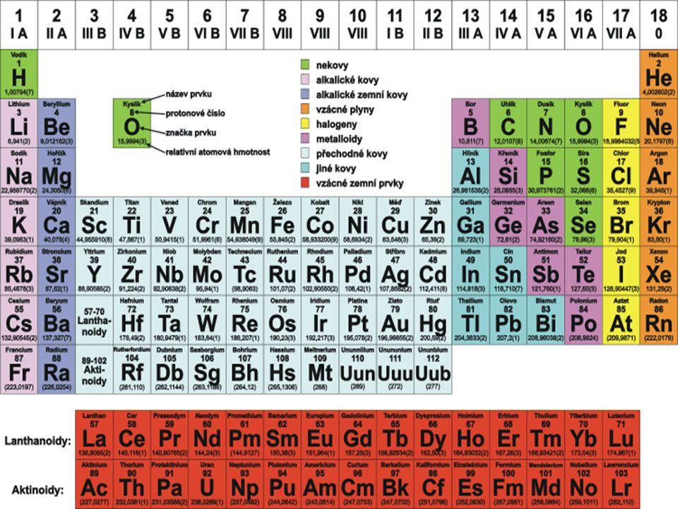 Rozdělení kovů 1.Podle hustoty: a) lehké (NA, Mg, Al,… mají nižší hustotu b) těžké (Pb, Fe, Ni,…) mají vyšší hustotu