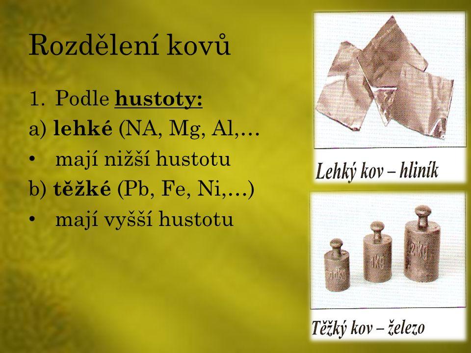 Zdroje Základy chemie I, P.Beneš, V. Pumpr, J.