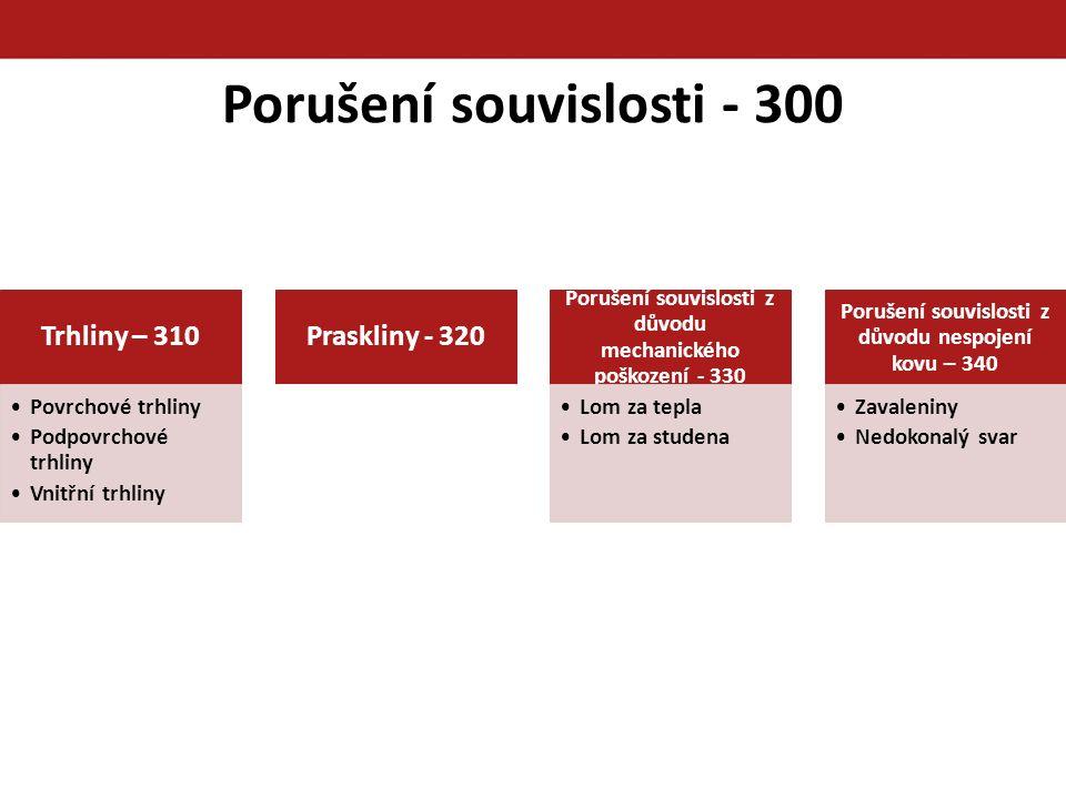 Porušení souvislosti - 300 Trhliny – 310 Povrchové trhliny Podpovrchové trhliny Vnitřní trhliny Praskliny - 320 Porušení souvislosti z důvodu mechanic