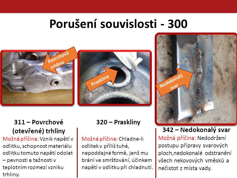 Porušení souvislosti - 300 Povrchová trhlina 311 – Povrchové (otevřené) trhliny Možná příčina: Vznik napětí v odlitku, schopnost materiálu odlitku tom