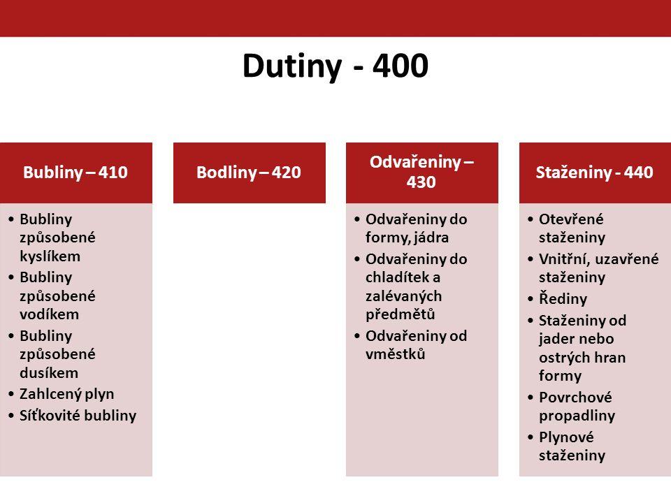 Dutiny - 400 Bubliny – 410 Bubliny způsobené kyslíkem Bubliny způsobené vodíkem Bubliny způsobené dusíkem Zahlcený plyn Síťkovité bubliny Bodliny – 42