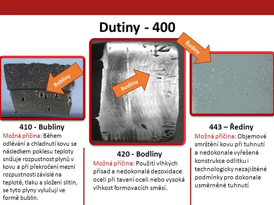 Dutiny - 400 Bubliny 410 - Bubliny Možná příčina: Během odlévání a chladnutí kovu se následkem poklesu teploty snižuje rozpustnost plynů v kovu a při překročení mezní rozpustnosti závislé na teplotě, tlaku a složení slitin, se tyto plyny vylučují ve formě bublin.