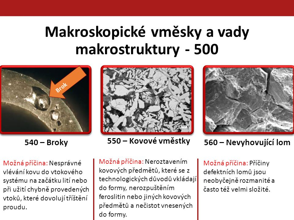Makroskopické vměsky a vady makrostruktury - 500 Brok 540 – Broky Možná příčina: Nesprávné vlévání kovu do vtokového systému na začátku lití nebo při užití chybně provedených vtoků, které dovolují tříštění proudu.