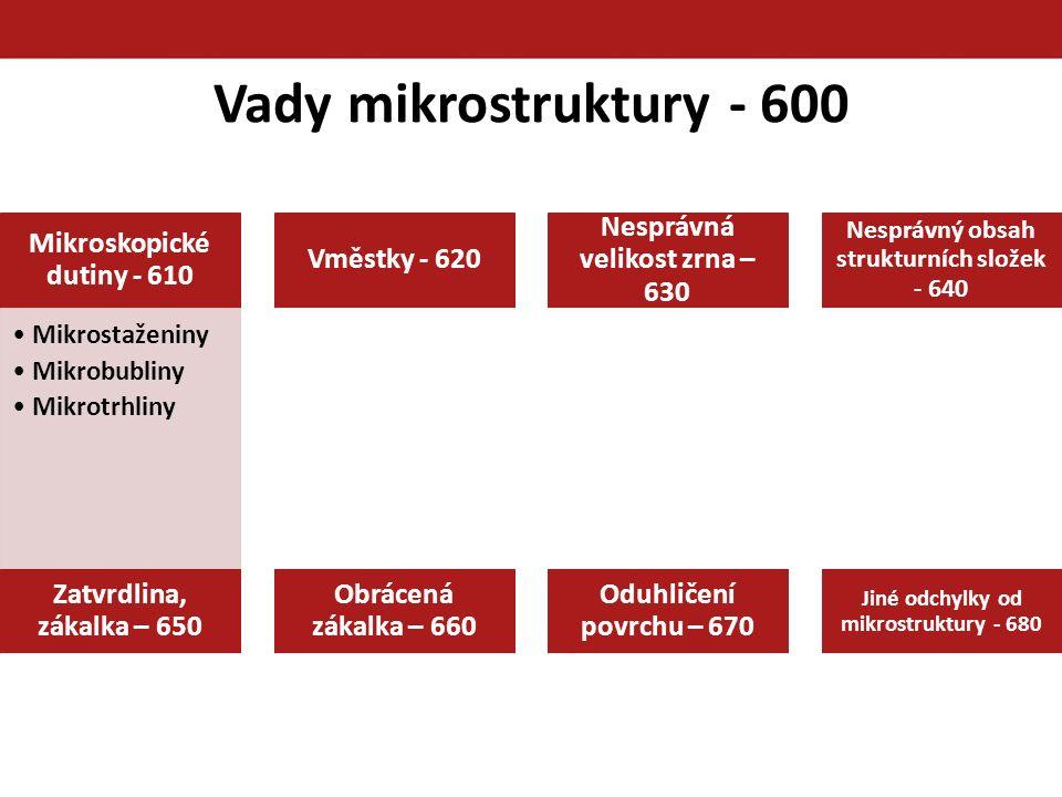 Vady mikrostruktury - 600 Mikroskopické dutiny - 610 Mikrostaženiny Mikrobubliny Mikrotrhliny Vměstky - 620 Nesprávná velikost zrna – 630 Nesprávný obsah strukturních složek - 640 Zatvrdlina, zákalka – 650 Obrácená zákalka – 660 Oduhličení povrchu – 670 Jiné odchylky od mikrostruktury - 680