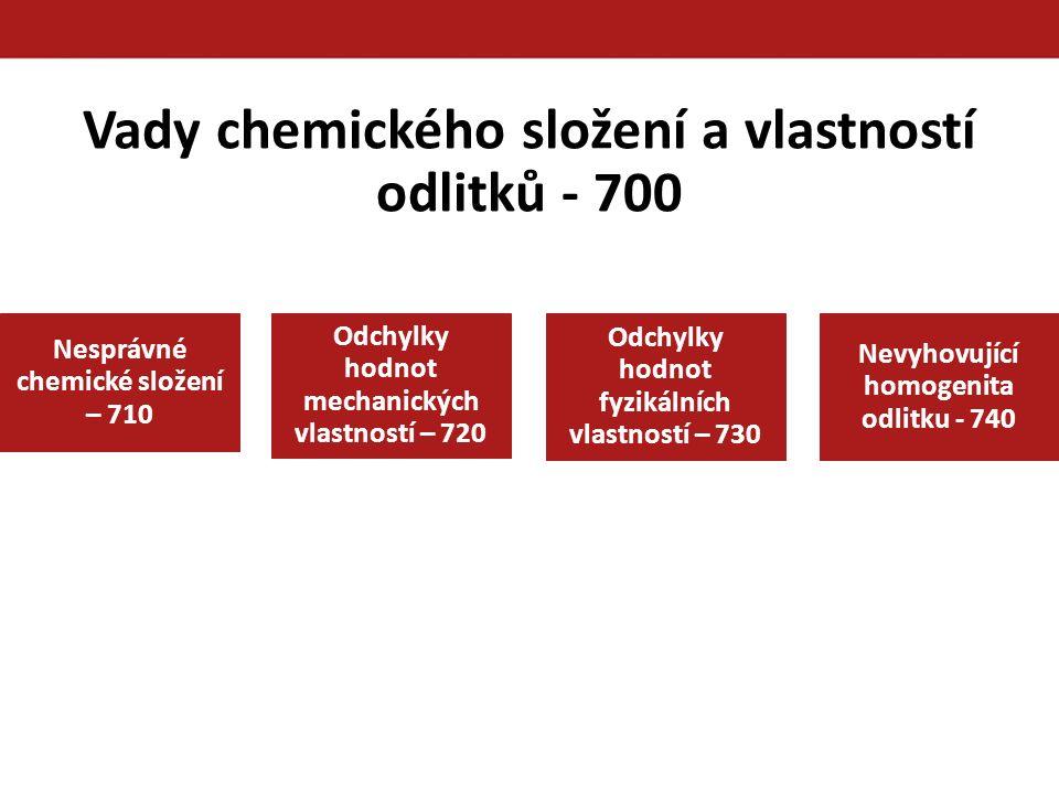 Vady chemického složení a vlastností odlitků - 700 Nesprávné chemické složení – 710 Odchylky hodnot mechanických vlastností – 720 Odchylky hodnot fyzikálních vlastností – 730 Nevyhovující homogenita odlitku - 740