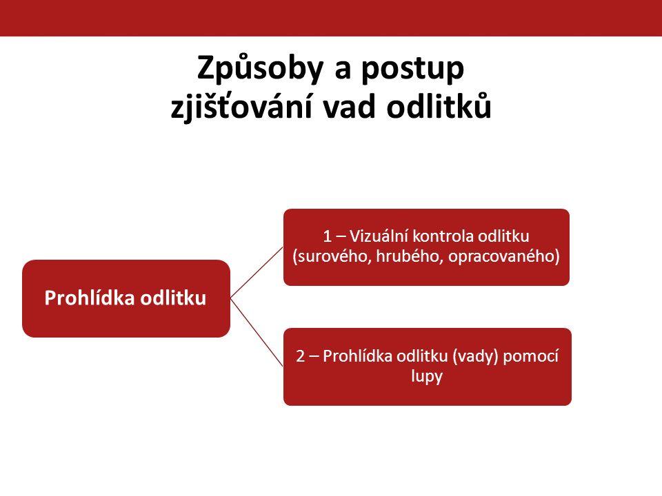 Způsoby a postup zjišťování vad odlitků Prohlídka odlitku 1 – Vizuální kontrola odlitku (surového, hrubého, opracovaného) 2 – Prohlídka odlitku (vady) pomocí lupy