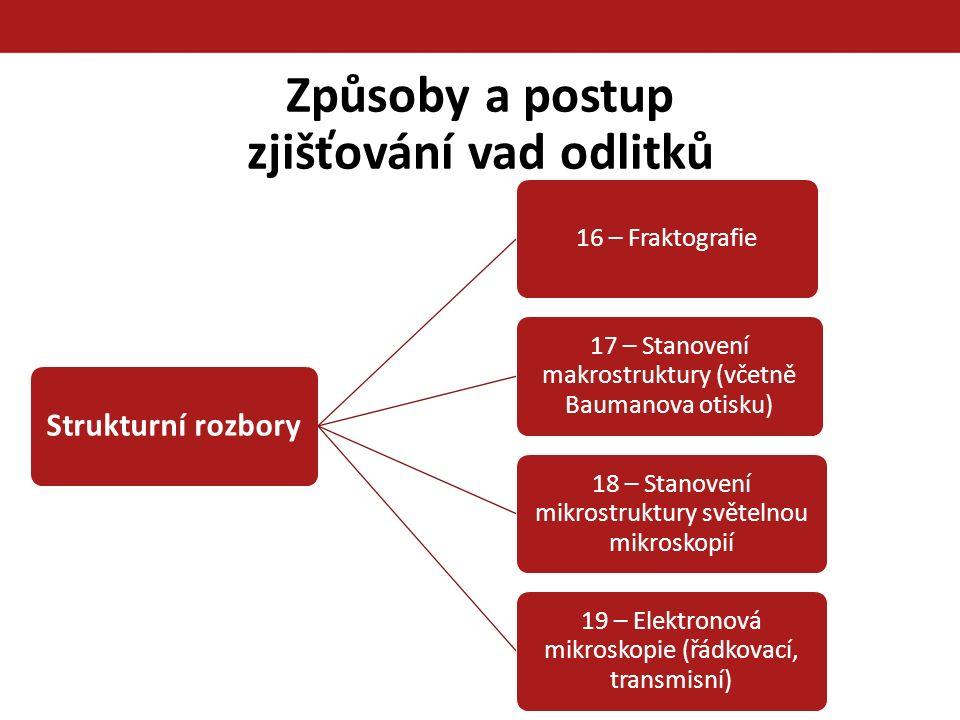 Způsoby a postup zjišťování vad odlitků Strukturní rozbory 16 – Fraktografie 17 – Stanovení makrostruktury (včetně Baumanova otisku) 18 – Stanovení mi