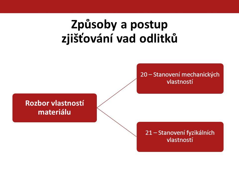 Způsoby a postup zjišťování vad odlitků Rozbor vlastností materiálu 20 – Stanovení mechanických vlastností 21 – Stanovení fyzikálních vlastností