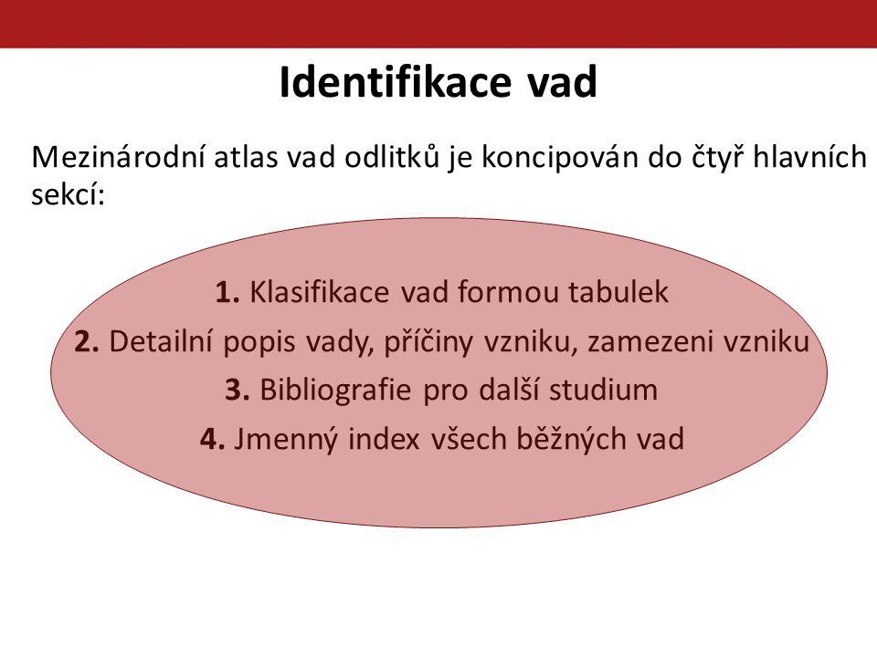 Identifikace vad Mezinárodní atlas vad odlitků je koncipován do čtyř hlavních sekcí: 1. Klasifikace vad formou tabulek 2. Detailní popis vady, příčiny