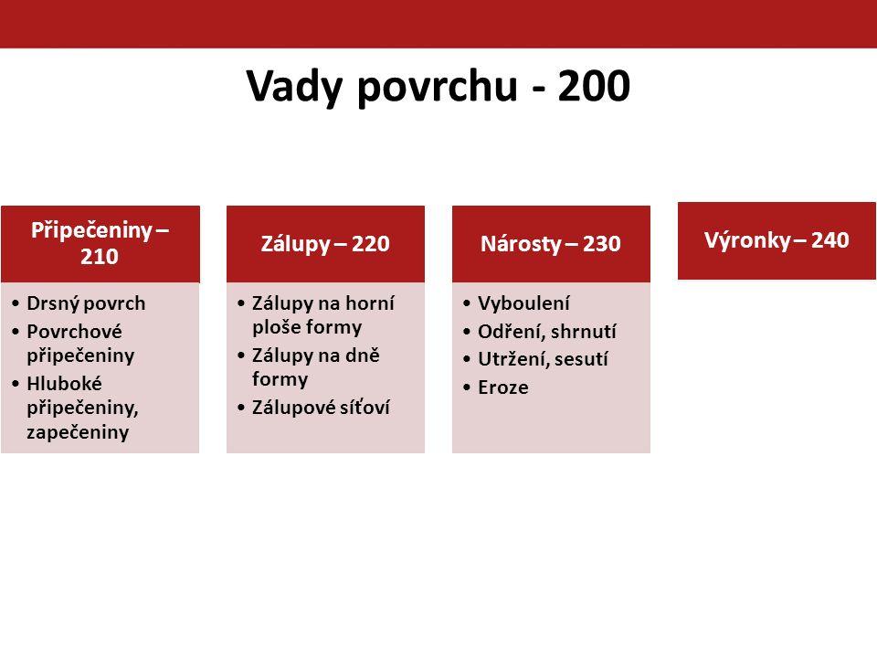 Vady povrchu - 200 Připečeniny – 210 Drsný povrch Povrchové připečeniny Hluboké připečeniny, zapečeniny Zálupy – 220 Zálupy na horní ploše formy Zálup