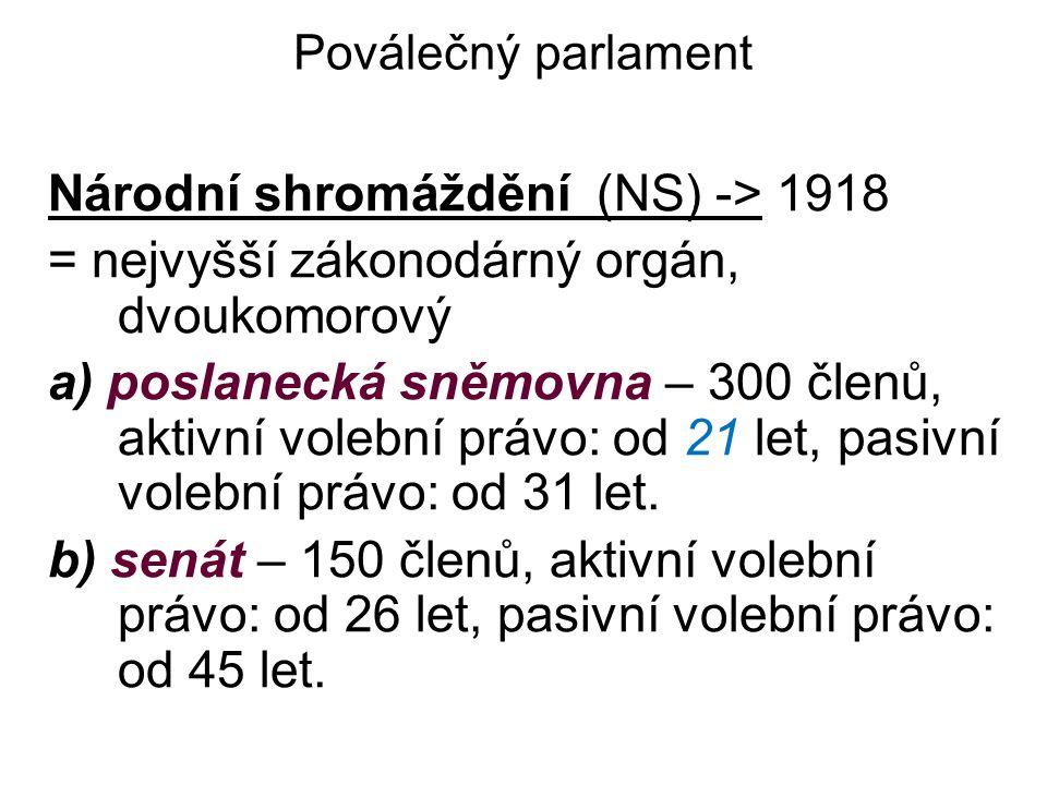 Poválečný parlament Národní shromáždění (NS) -> 1918 = nejvyšší zákonodárný orgán, dvoukomorový a) poslanecká sněmovna – 300 členů, aktivní volební právo: od 21 let, pasivní volební právo: od 31 let.