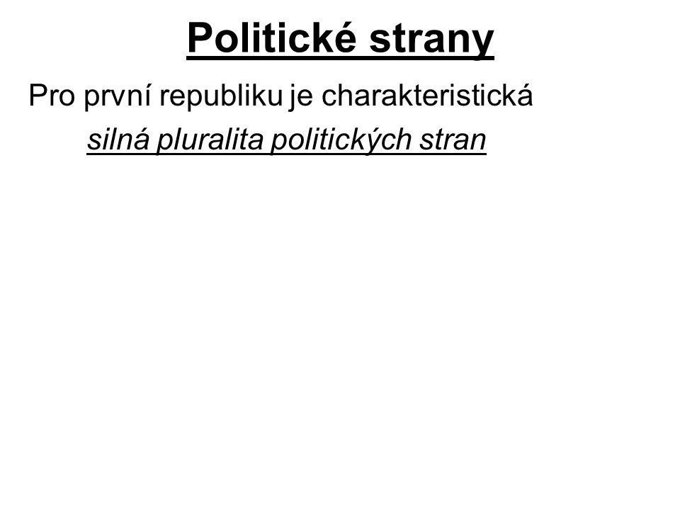Politické strany Pro první republiku je charakteristická silná pluralita politických stran