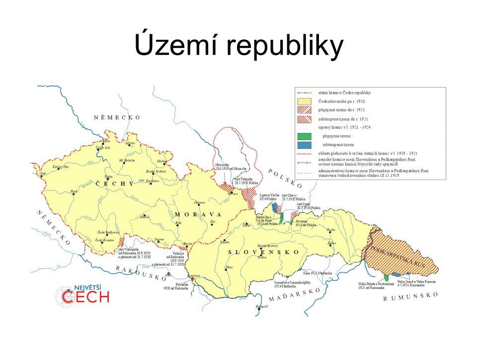 Území republiky