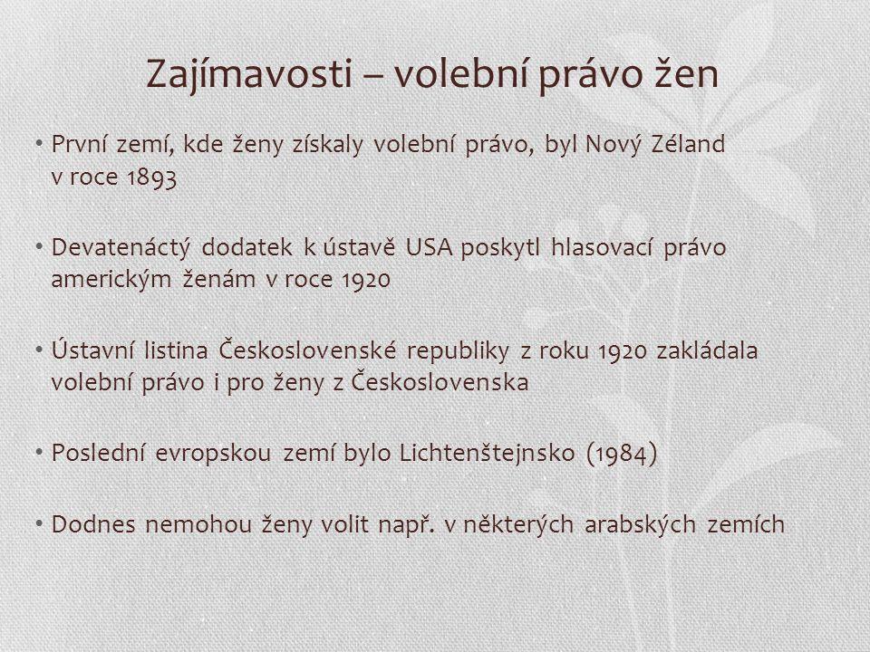 Zajímavosti – volební právo žen První zemí, kde ženy získaly volební právo, byl Nový Zéland v roce 1893 Devatenáctý dodatek k ústavě USA poskytl hlasovací právo americkým ženám v roce 1920 Ústavní listina Československé republiky z roku 1920 zakládala volební právo i pro ženy z Československa Poslední evropskou zemí bylo Lichtenštejnsko (1984) Dodnes nemohou ženy volit např.