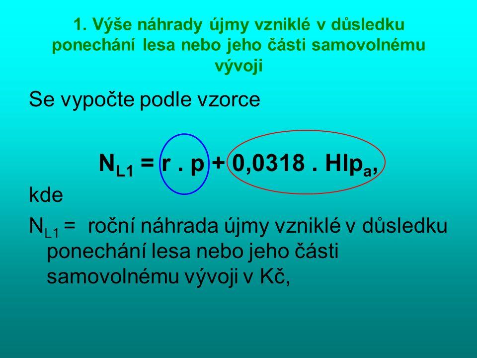 1. Výše náhrady újmy vzniklé v důsledku ponechání lesa nebo jeho části samovolnému vývoji Se vypočte podle vzorce N L1 = r. p + 0,0318. Hlp a, kde N L
