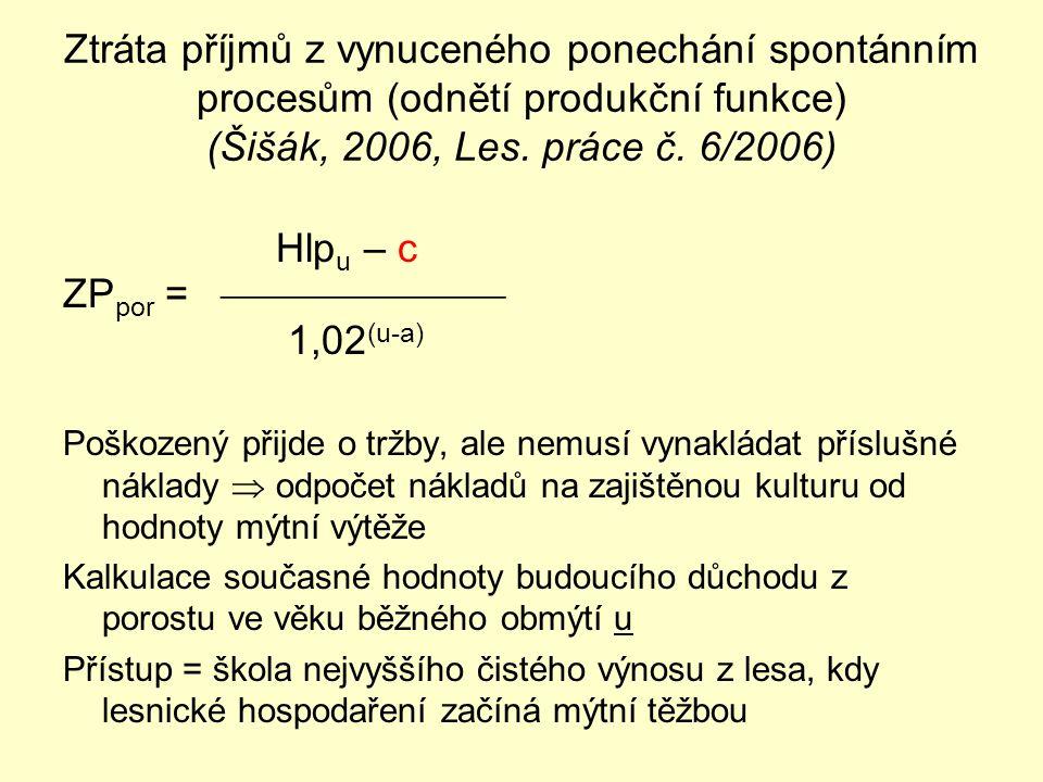 Ztráta příjmů z vynuceného ponechání spontánním procesům (odnětí produkční funkce) (Šišák, 2006, Les. práce č. 6/2006) Hlp u – c ZP por =  1,02
