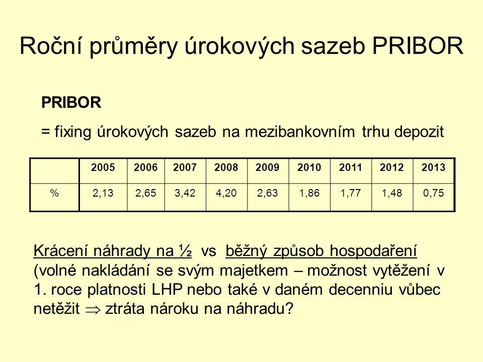 Roční průměry úrokových sazeb PRIBOR 200520062007200820092010201120122013 %2,132,653,424,202,631,861,771,480,75 PRIBOR = fixing úrokových sazeb na mezibankovním trhu depozit Krácení náhrady na ½ vs běžný způsob hospodaření (volné nakládání se svým majetkem – možnost vytěžení v 1.