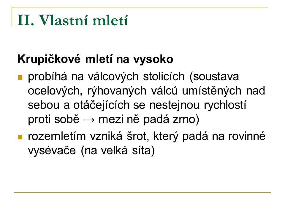 Válcové stolice Dvoupárová mlecí válcová stolice Obr.č.