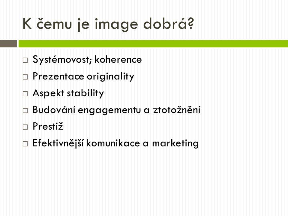 K čemu je image dobrá?  Systémovost; koherence  Prezentace originality  Aspekt stability  Budování engagementu a ztotožnění  Prestiž  Efektivněj