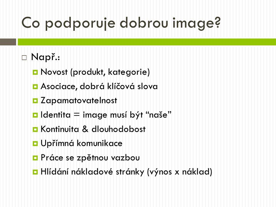 """Co podporuje dobrou image?  Např.:  Novost (produkt, kategorie)  Asociace, dobrá klíčová slova  Zapamatovatelnost  Identita = image musí být """"naš"""
