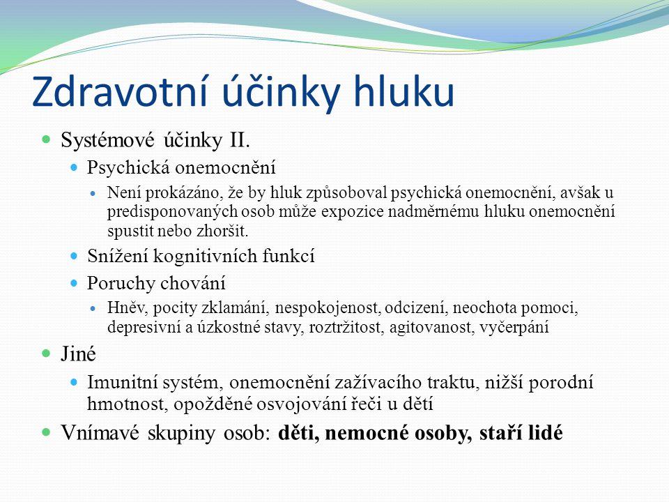 Zdravotní účinky hluku Systémové účinky II. Psychická onemocnění Není prokázáno, že by hluk způsoboval psychická onemocnění, avšak u predisponovaných