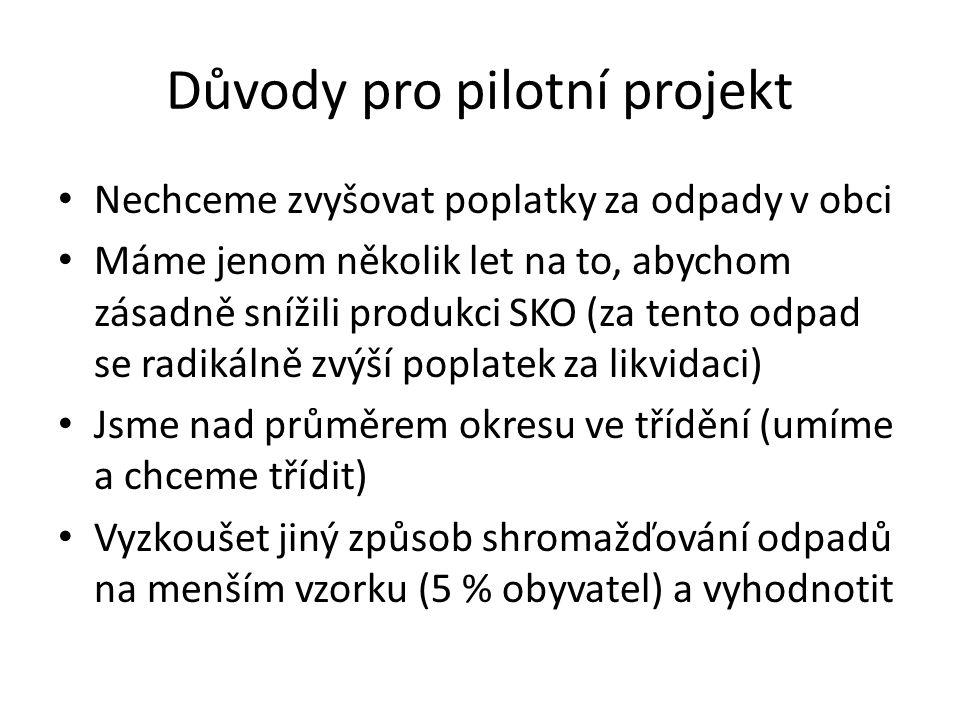 Důvody pro pilotní projekt Nechceme zvyšovat poplatky za odpady v obci Máme jenom několik let na to, abychom zásadně snížili produkci SKO (za tento od