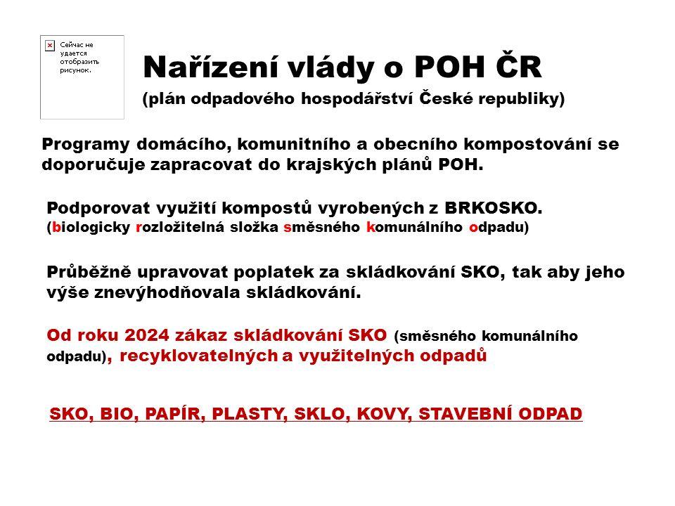 Nařízení vlády o POH ČR (plán odpadového hospodářství České republiky) Programy domácího, komunitního a obecního kompostování se doporučuje zapracovat