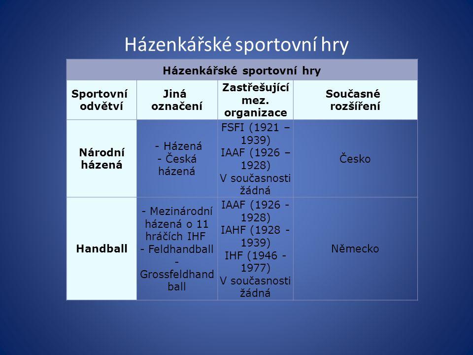 Házenkářské sportovní hry Sportovní odvětví Jiná označení Zastřešující mez.