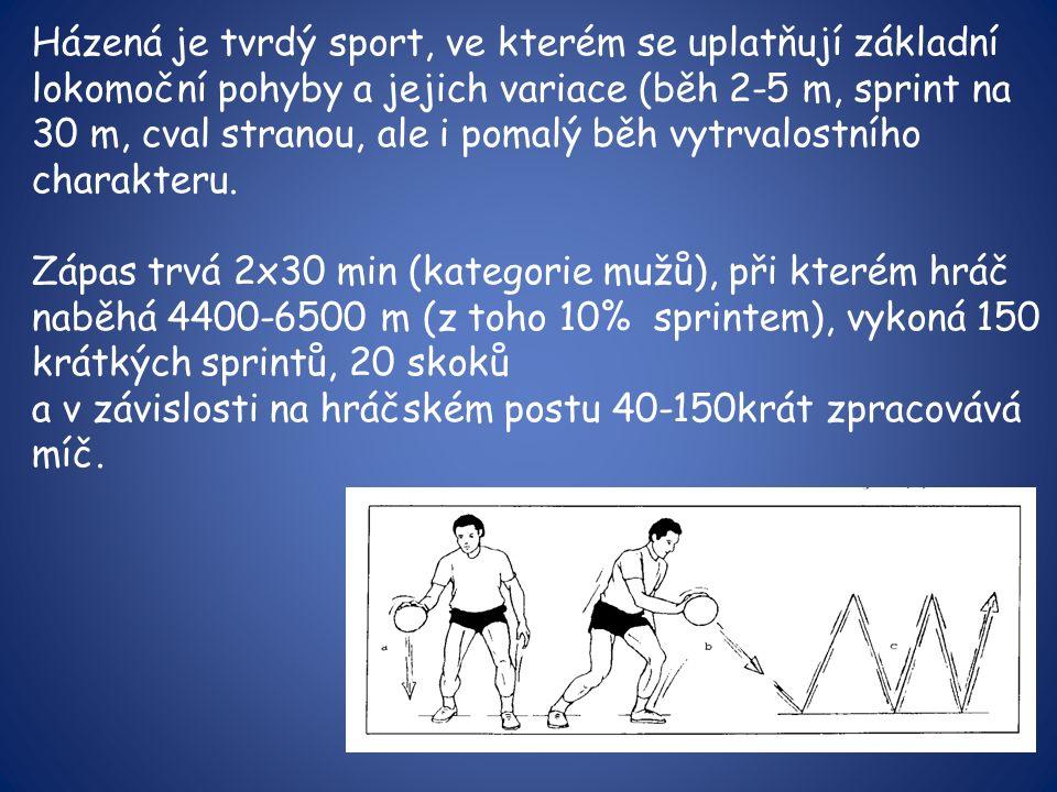 Házená je tvrdý sport, ve kterém se uplatňují základní lokomoční pohyby a jejich variace (běh 2-5 m, sprint na 30 m, cval stranou, ale i pomalý běh vytrvalostního charakteru.