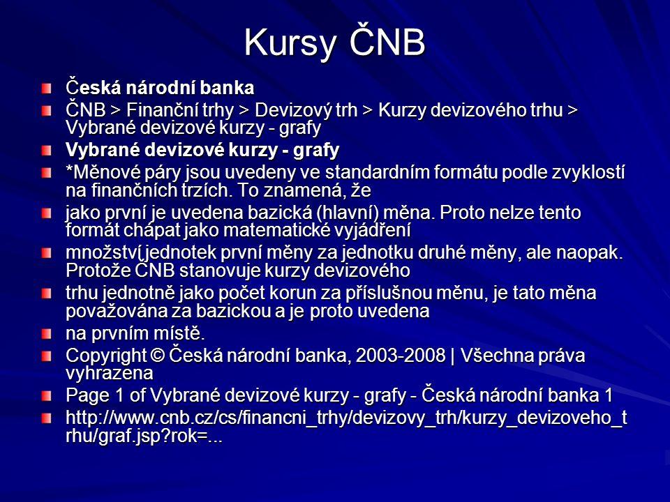 Kursy ČNB Česká národní banka ČNB > Finanční trhy > Devizový trh > Kurzy devizového trhu > Vybrané devizové kurzy - grafy Vybrané devizové kurzy - grafy *Měnové páry jsou uvedeny ve standardním formátu podle zvyklostí na finančních trzích.