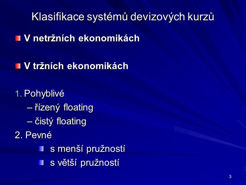 Systémy devizového kursu 1.