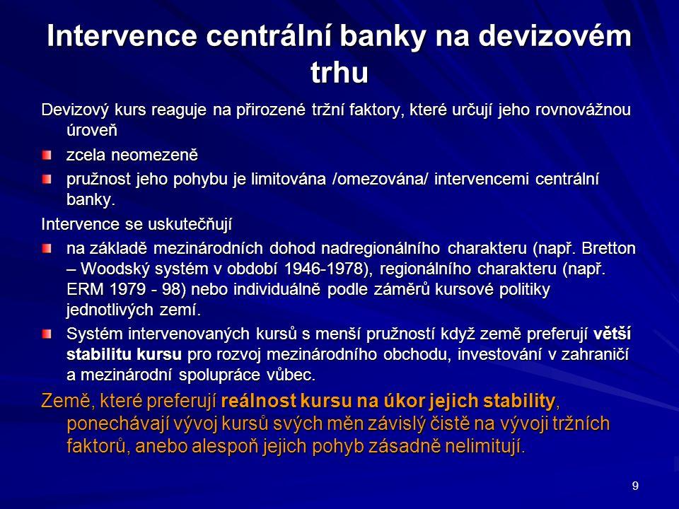 Intervence centrální banky v systému pevného kursu Oscilace kursu – omezování pružnosti kursu Pružnost kursu - rozsahem povolené, resp.