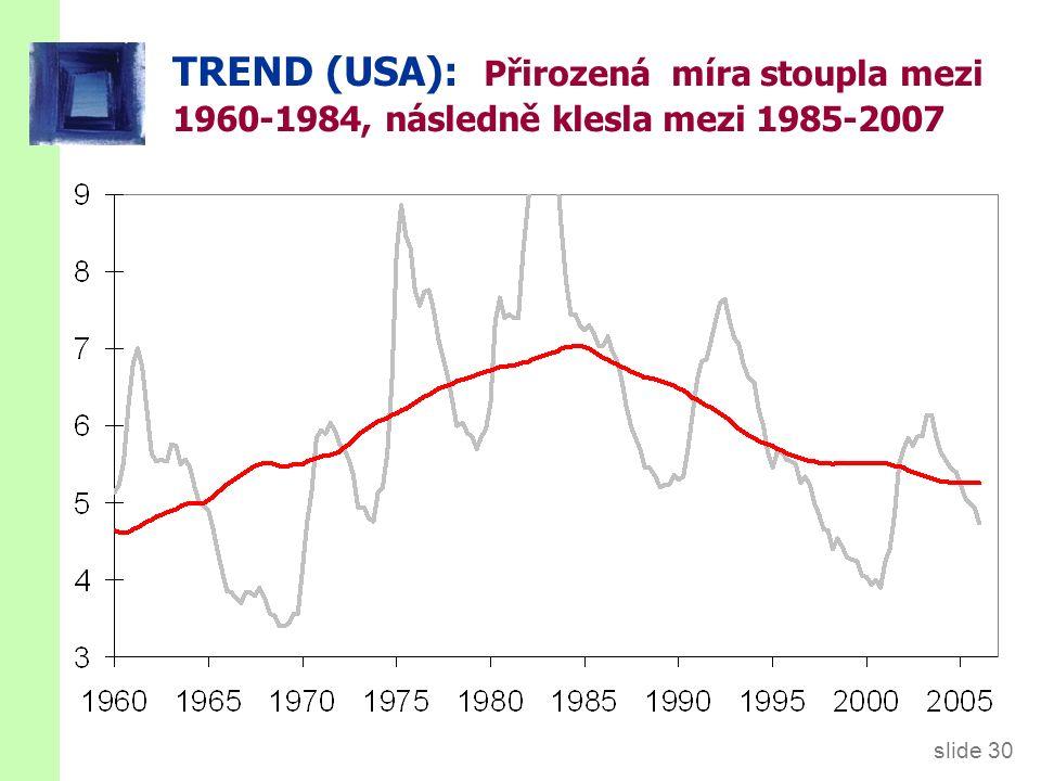 slide 30 TREND (USA): Přirozená míra stoupla mezi 1960-1984, následně klesla mezi 1985-2007