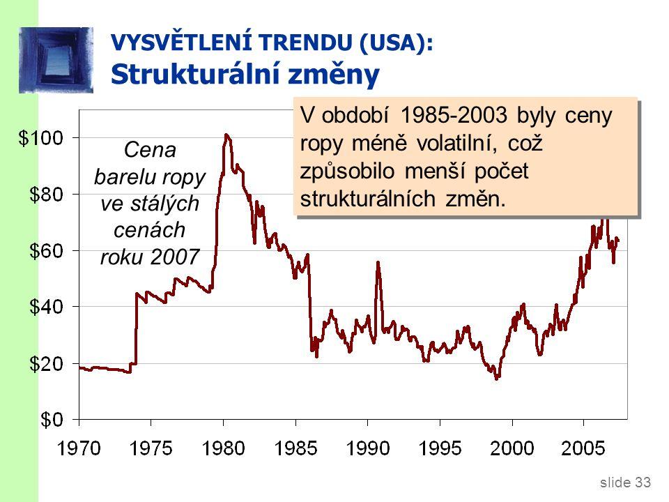 slide 33 VYSVĚTLENÍ TRENDU (USA): Strukturální změny Cena barelu ropy ve stálých cenách roku 2007 V období 1985-2003 byly ceny ropy méně volatilní, co