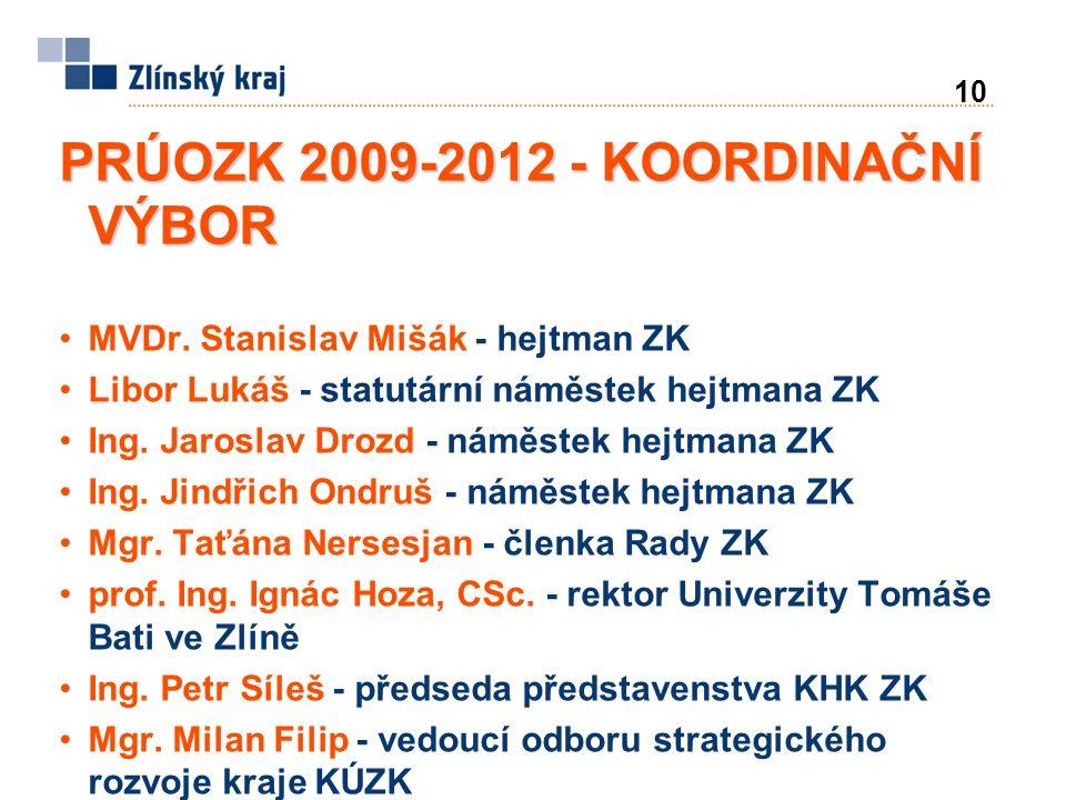 10 PRÚOZK 2009-2012 - KOORDINAČNÍ VÝBOR MVDr.