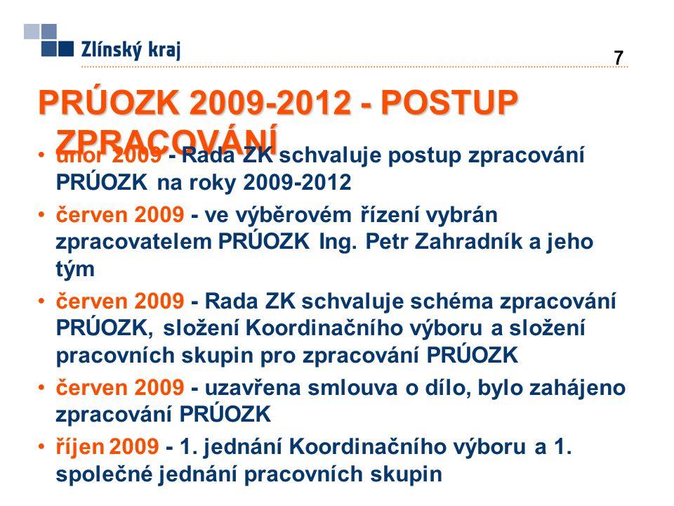 7 PRÚOZK 2009-2012 - POSTUP ZPRACOVÁNÍ únor 2009 - Rada ZK schvaluje postup zpracování PRÚOZK na roky 2009-2012 červen 2009 - ve výběrovém řízení vybrán zpracovatelem PRÚOZK Ing.