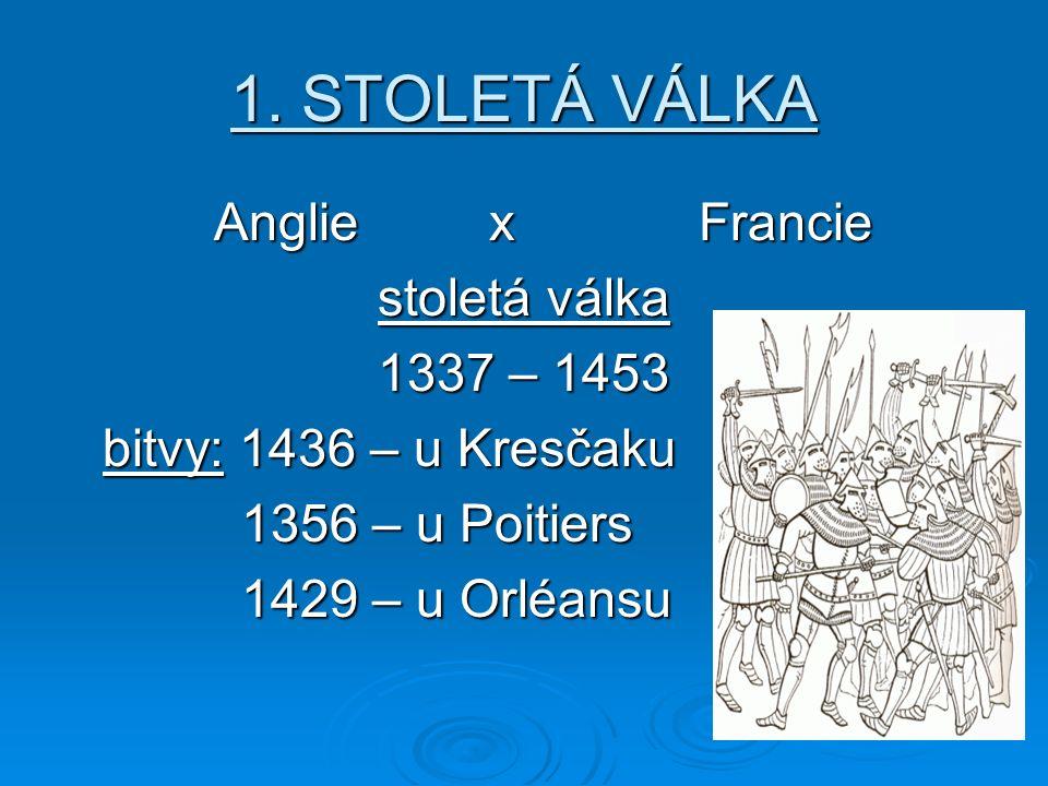 1. STOLETÁ VÁLKA AngliexFrancie stoletá válka 1337 – 1453 bitvy: 1436 – u Kresčaku 1356 – u Poitiers 1356 – u Poitiers 1429 – u Orléansu 1429 – u Orlé