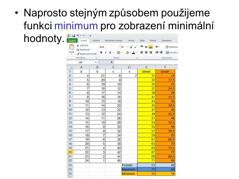 Naprosto stejným způsobem použijeme funkci minimum pro zobrazení minimální hodnoty.