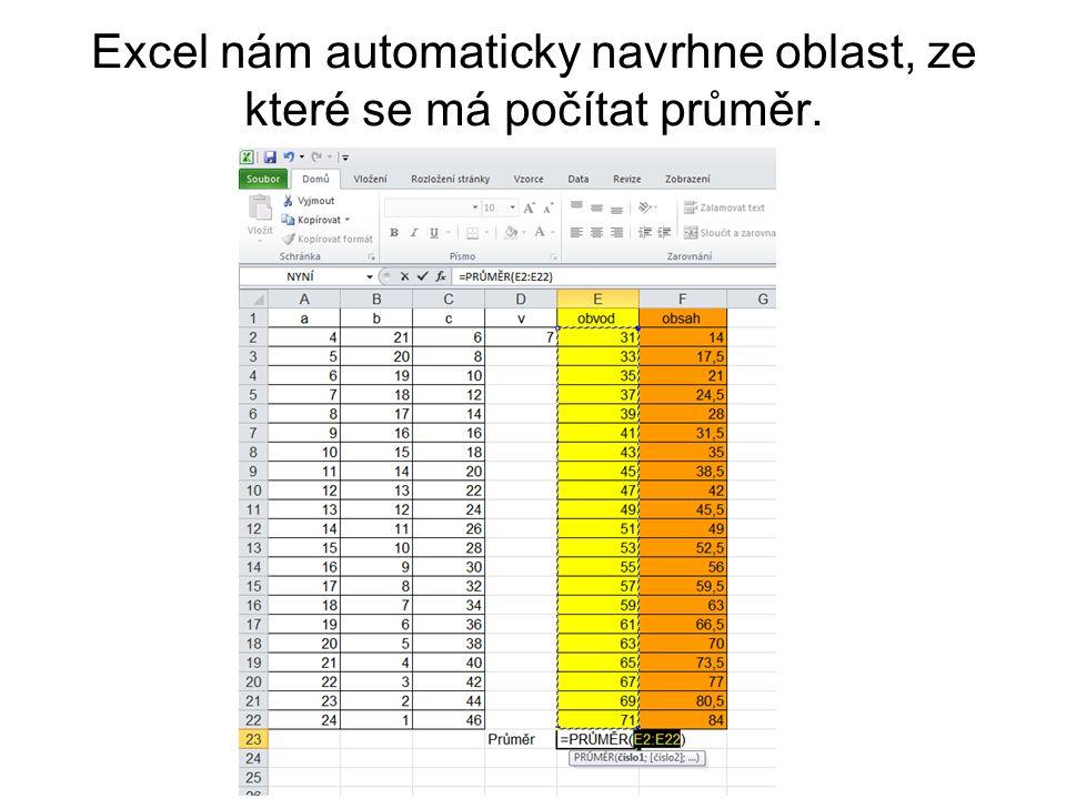 Excel nám automaticky navrhne oblast, ze které se má počítat průměr.