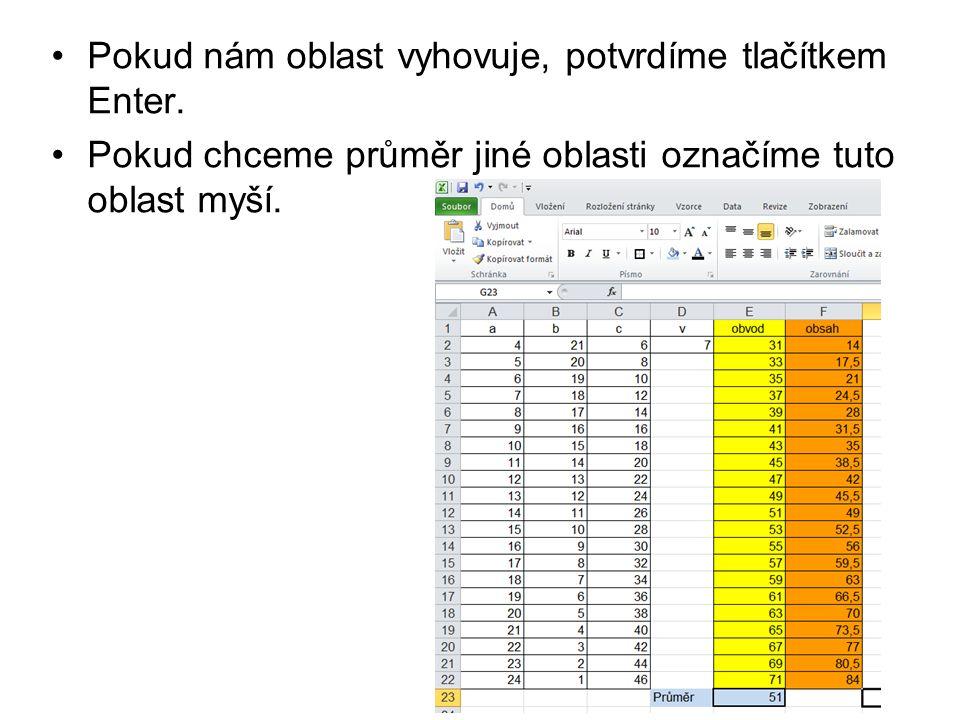 Kopírování Funkci teď můžeme nakopírovat i pro jiné sloupce, pokud mají stejný rozsah.
