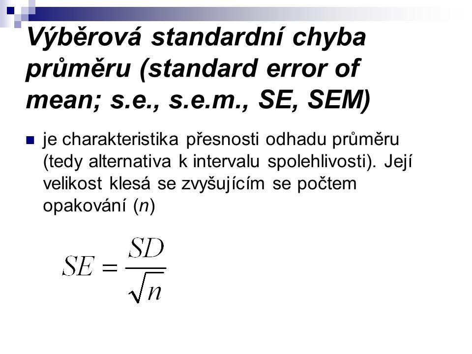 Výběrová standardní chyba průměru (standard error of mean; s.e., s.e.m., SE, SEM) je charakteristika přesnosti odhadu průměru (tedy alternativa k intervalu spolehlivosti).